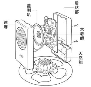 FM3 Buddha Machine